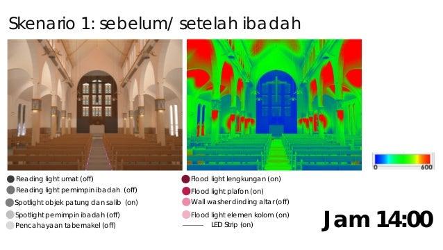 Skenario 2: pembukaan/penutup Reading light umat (on) Reading light pemimpin ibadah (on) Spotlight objek patung dan salib ...