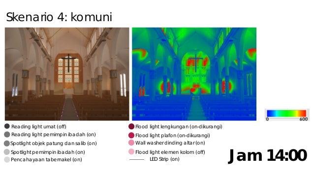 Artificial Lighting pada Detail arsitektural Flood light pada lengkungan antar kolom Flood light pada langit-langit kapel