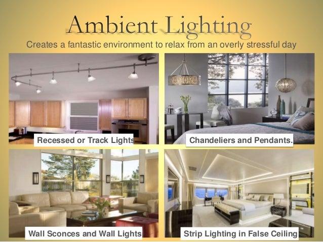 Different Lighting Types in Interior Design
