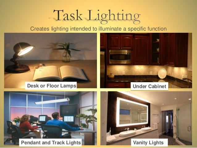 different lighting types in interior design - Types Of Lighting In Interior Design
