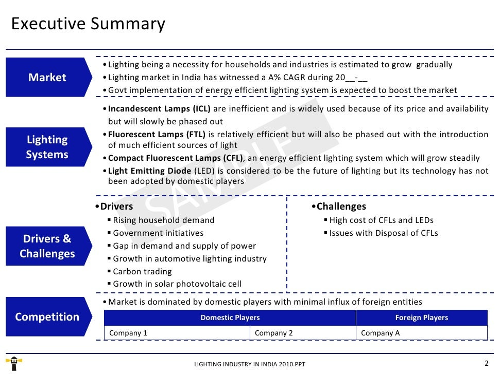 executive summary of loreal marketing competition Bluespa cosmetics manufacturing business plan market analysis summary bluespa is a manufacturer of skin care and beauty aid products.