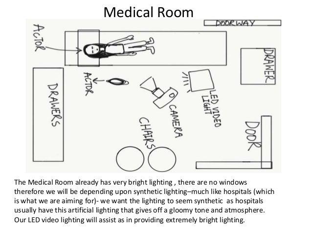 Lighting Plan For Film
