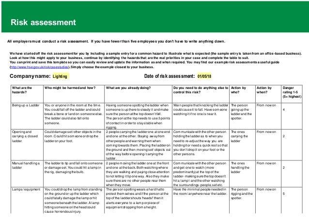 Lighting Risk Assessment