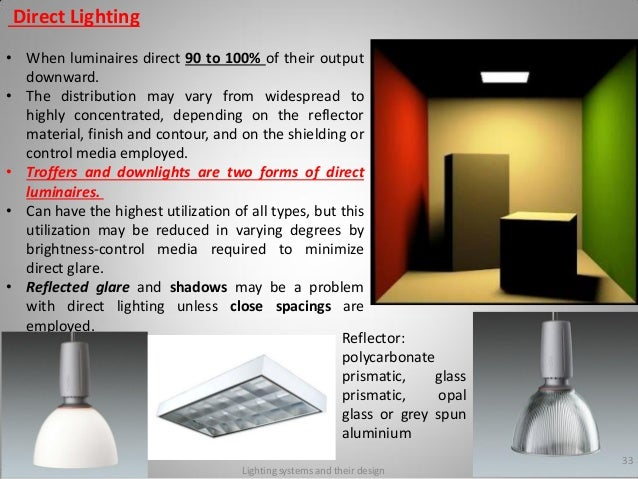 Lighting systems and their design mau jmi 2014 for Types of lights used in interiors
