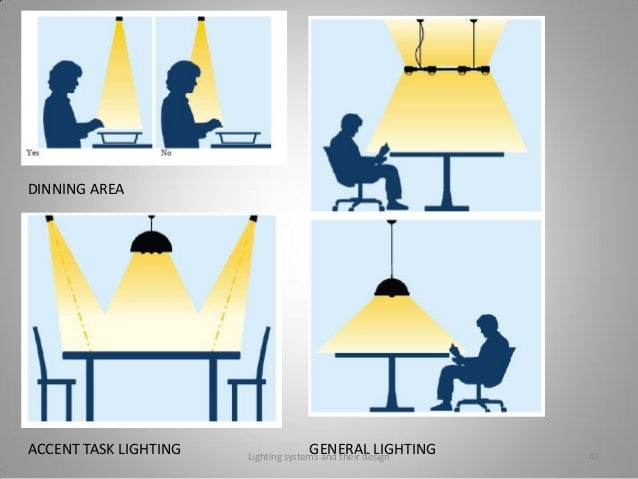 lighting systems and their designmau jmi2014 48 638?cb=1440301282 lighting systems and their design mau jmi 2014
