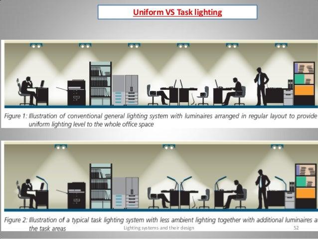 lighting control system design pdf