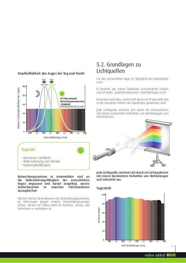 Schön Beleuchtungssystem Diagramm Galerie - Elektrische Schaltplan ...
