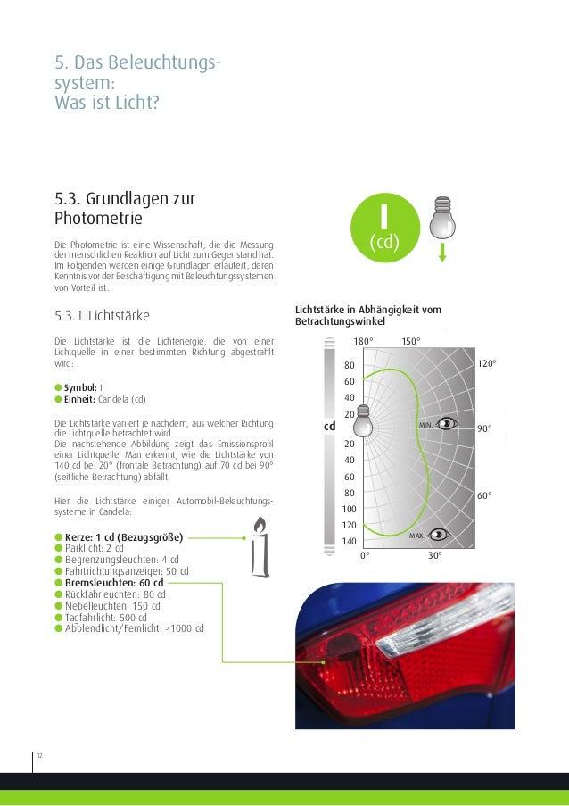 Ausgezeichnet Zwei Wege Beleuchtung Diagramm Fotos - Elektrische ...