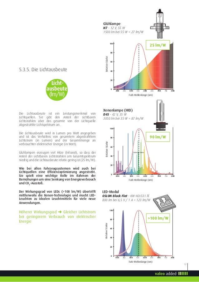 Erfreut Drei Wege Beleuchtung Diagramm Zeitgenössisch - Der ...