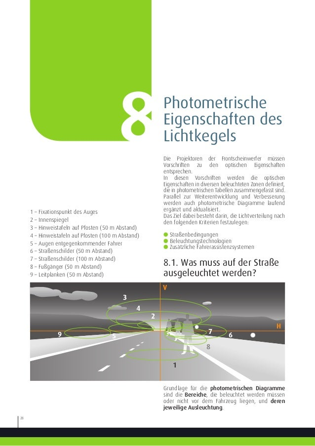 Charmant L Autodraht Beleuchtung Farben Ideen - Elektrische ...