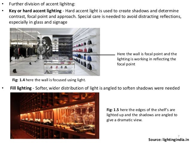 Lighting technique used in retail store