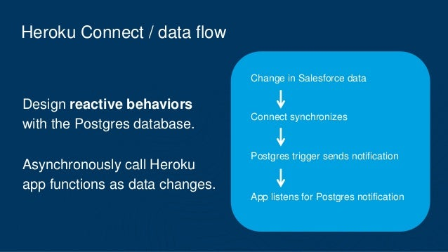 Heroku Connect / data flow Design reactive behaviors with the Postgres database. Asynchronously call Heroku app functions ...
