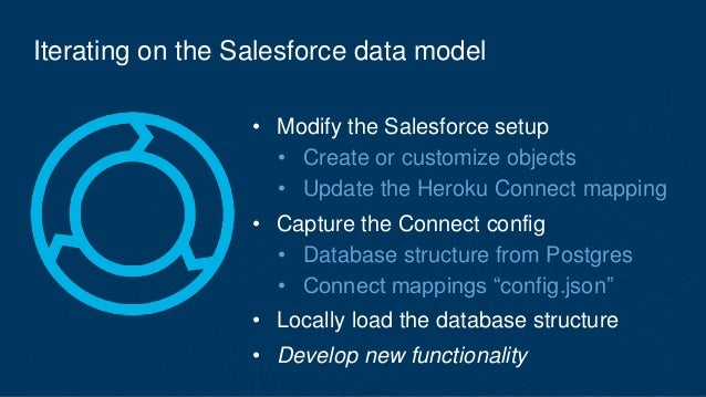 Iterating on the Salesforce data model • Modify the Salesforce setup • Create or customize objects • Update the Heroku Con...