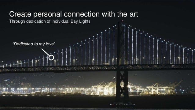 """Create personal connection with the art Through dedication of individual Bay Lights """"Dedicated to my love"""""""