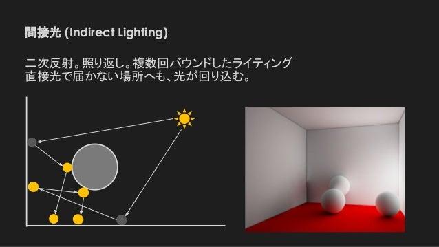 間接光 (Indirect Lighting) 二次反射。照り返し。複数回バウンドしたライティング 直接光で届かない場所へも、光が回り込む。