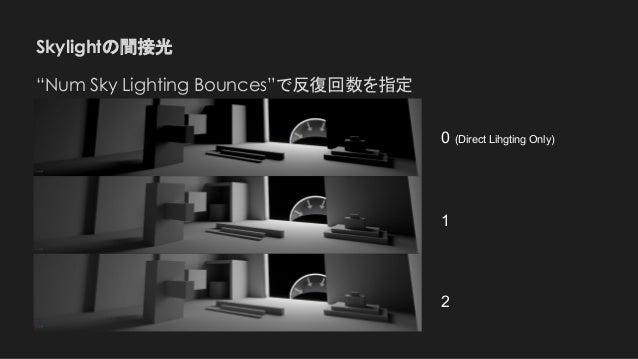 "Skylightの間接光 0 (Direct Lihgting Only)  1 2 ""Num Sky Lighting Bounces""で反復回数を指定"