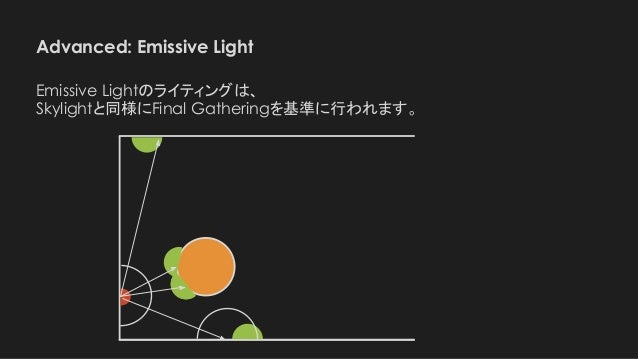 Advanced: Emissive Light Emissive Lightのライティングは、 Skylightと同様にFinal Gatheringを基準に行われます。