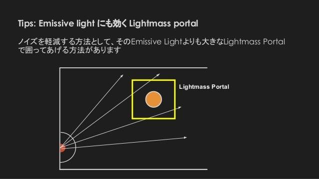 Tips: Emissive light にも効く Lightmass portal Lightmass Portal ノイズを軽減する方法として、そのEmissive Lightよりも大きなLightmass Portal で囲ってあげる方法...
