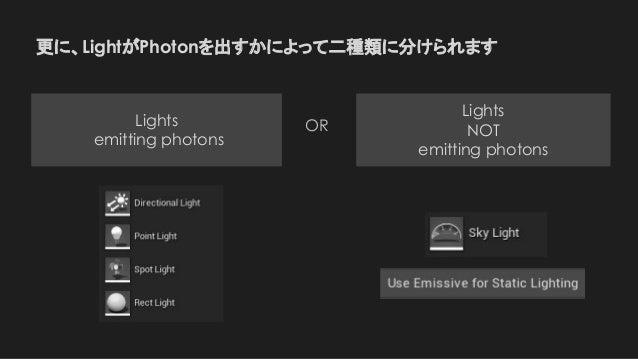 更に、LightがPhotonを出すかによって二種類に分けられます Lights emitting photons Lights NOT emitting photons OR