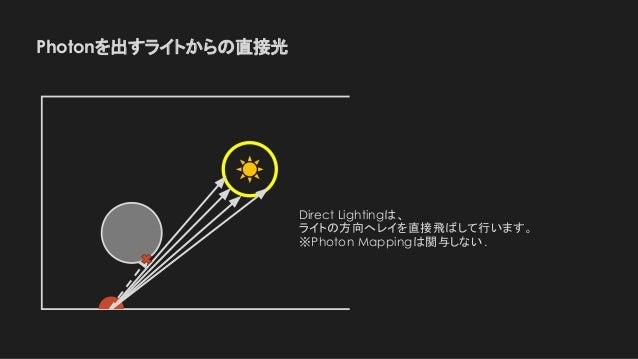 Photonを出すライトからの直接光 Direct Lightingは、 ライトの方向へレイを直接飛ばして行います。 ※Photon Mappingは関与しない.