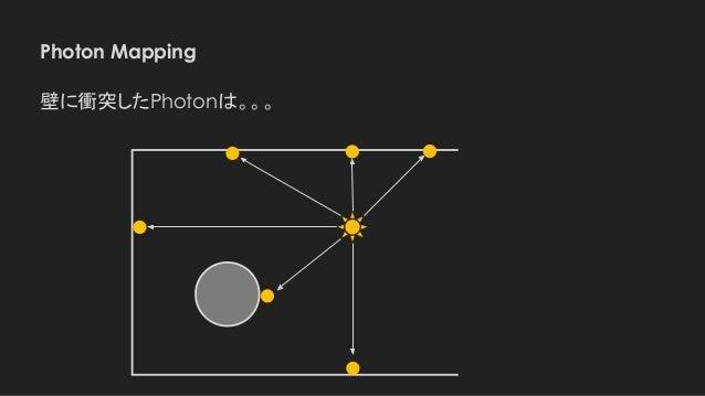 壁に衝突したPhotonは。。。 Photon Mapping