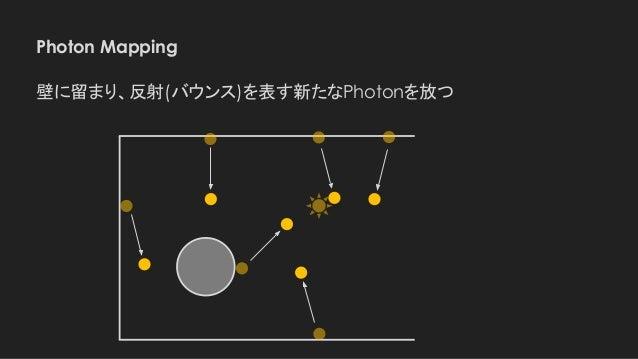 壁に留まり、反射(バウンス)を表す新たなPhotonを放つ Photon Mapping