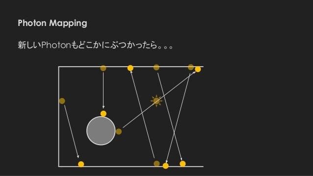 新しいPhotonもどこかにぶつかったら。。。 Photon Mapping