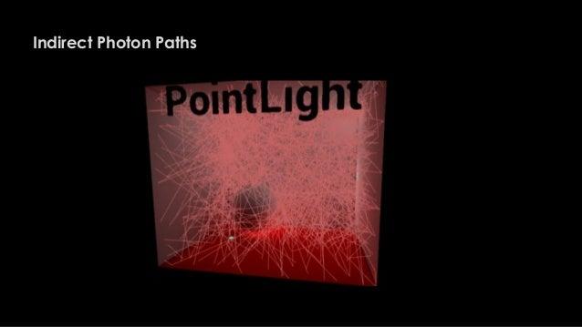 Indirect Photon Paths