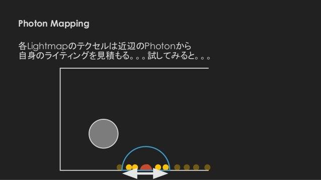 Photon Mapping 各Lightmapのテクセルは近辺のPhotonから 自身のライティングを見積もる。。。試してみると。。。