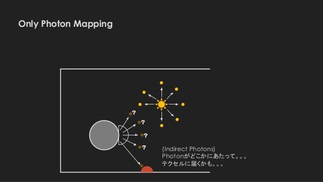 Only Photon Mapping ? ? ? ? (Indirect Photons) Photonがどこかにあたって。。。 テクセルに届くかも。。。