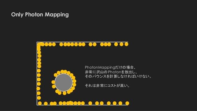 Only Photon Mapping PhotonMappingだけの場合、 非常に沢山のPhotonを放出し、 そのバウンスを計算しなければいけない。 それは非常にコストが高い。