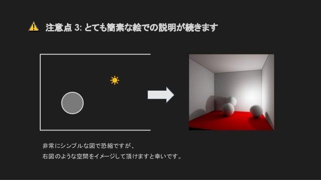 注意点 3: とても簡素な絵での説明が続きます 非常にシンプルな図で恐縮ですが、 右図のような空間をイメージして頂けますと幸いです。
