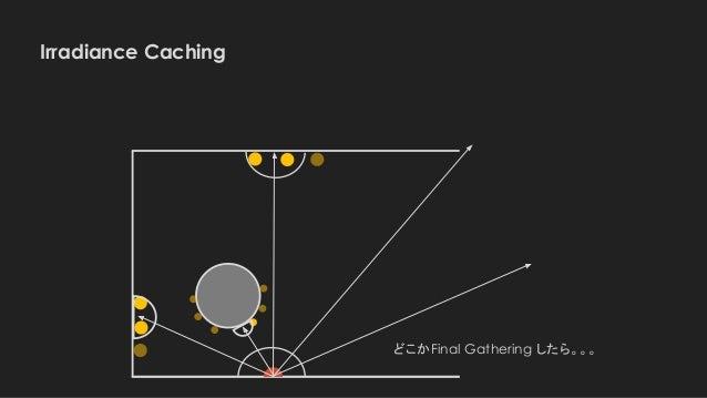 どこかFinal Gathering したら。。。 Irradiance Caching