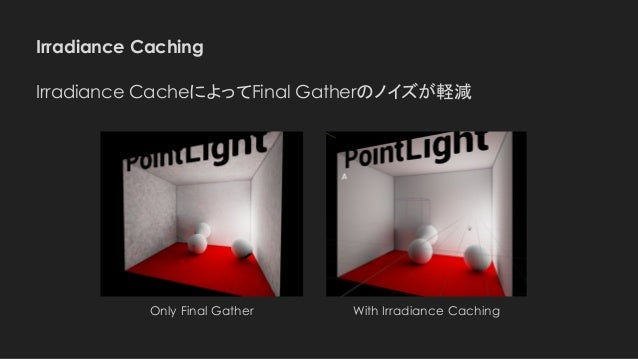 Irradiance Caching Only Final Gather With Irradiance Caching Irradiance CacheによってFinal Gatherのノイズが軽減