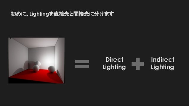 初めに、Lightingを直接光と間接光に分けます Direct Lighting Indirect Lighting