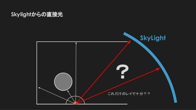 SkyLight Skylightからの直接光 ? これだけのレイで十分??