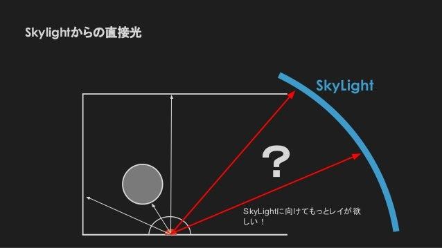 SkyLight Skylightからの直接光 ? SkyLightに向けてもっとレイが欲 しい!