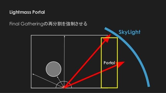 Lightmass Portal SkyLight Portal Final Gatheringの再分割を強制させる