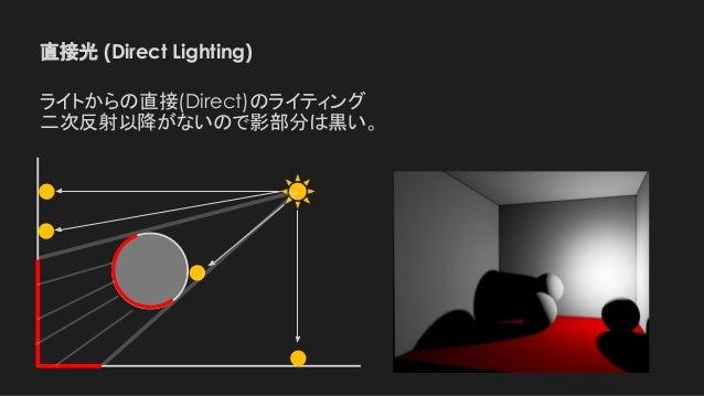直接光 (Direct Lighting) ライトからの直接(Direct)のライティング 二次反射以降がないので影部分は黒い。