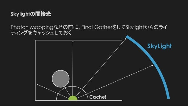 Skylightの間接光 SkyLight Cache! Photon Mappingなどの前に、Final GatherをしてSkylightからのライ ティングをキャッシュしておく