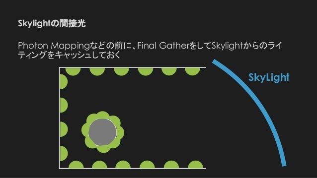 Skylightの間接光 SkyLight Photon Mappingなどの前に、Final GatherをしてSkylightからのライ ティングをキャッシュしておく