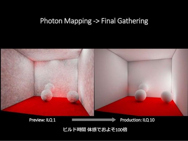 Photon mapping Final Gathering