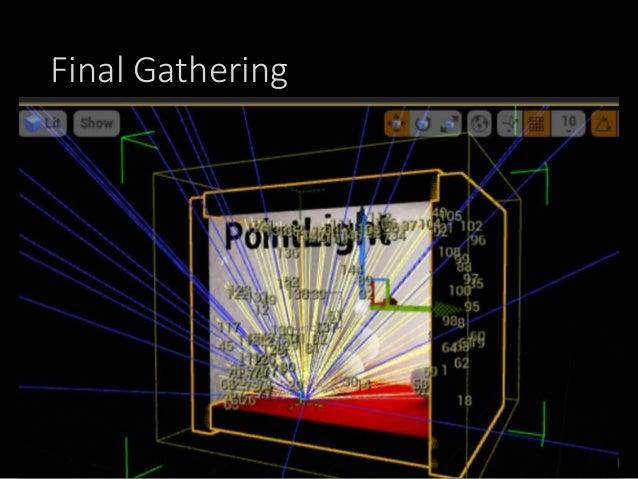 Irradiance Cachingコンセプト ファイナルギャザリングをすべ てのテクセルでやるのか。。。。 時間もかかるし。。。 ノイズが。。
