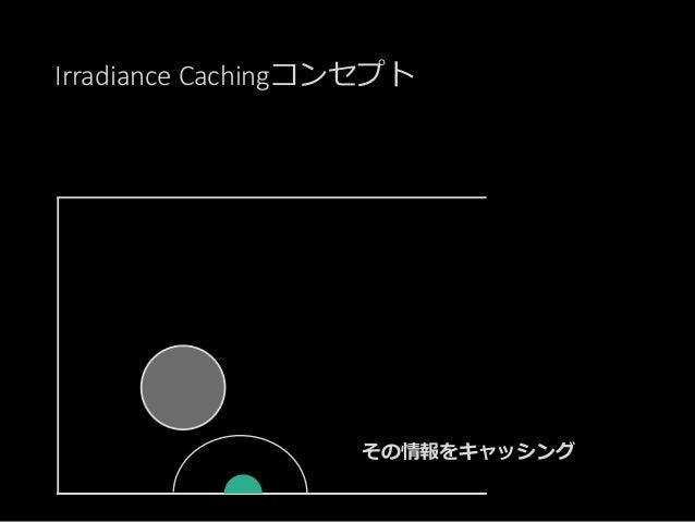 Irradiance Cachingコンセプト テクセルがもしもキャッシュに 十分に入っていたら。。。