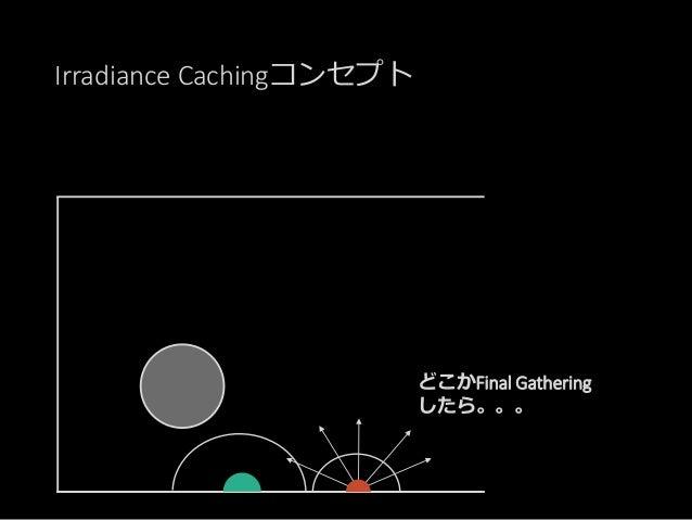 Irradiance Cachingコンセプト 近くのキャッシュから見積もる