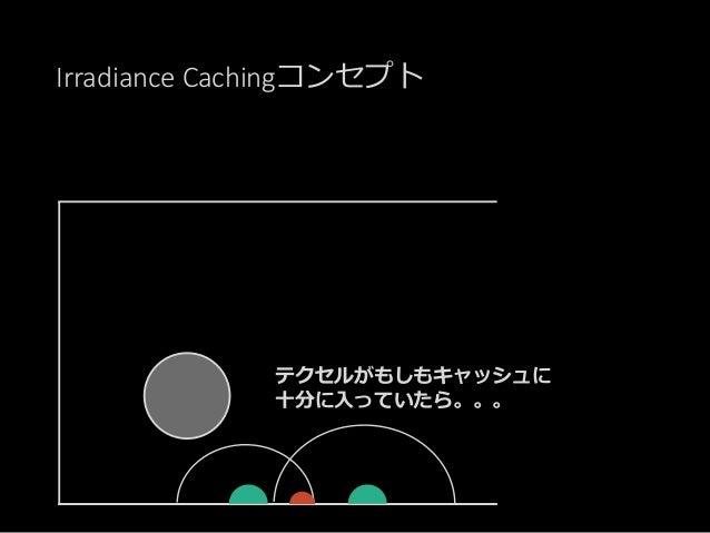 近くのキャッシュから見積もる • キャッシュの半径は? • どのような補完が適切?