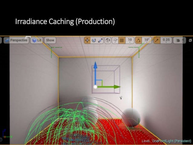 Photon mapping Final Gathering Irradiance Caching