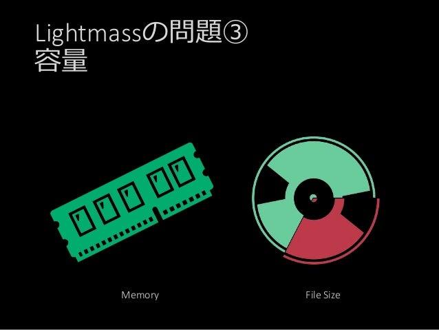 Lightmassの問題③ 容量 Memory File Size