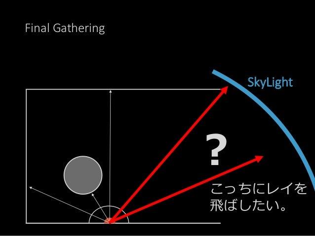 Lightmass Portal Final Gatheringの再分割を強制させる。 SkyLight P o r t a l