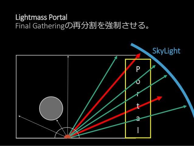Lightmass Portal なし vs あり